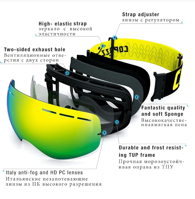 Best Ski And Snowboard Goggles For Men And Women